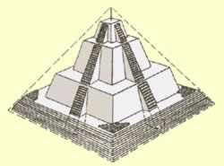 Isler Style Lifts for pyramids construction